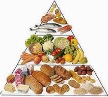 mat-pyramiden